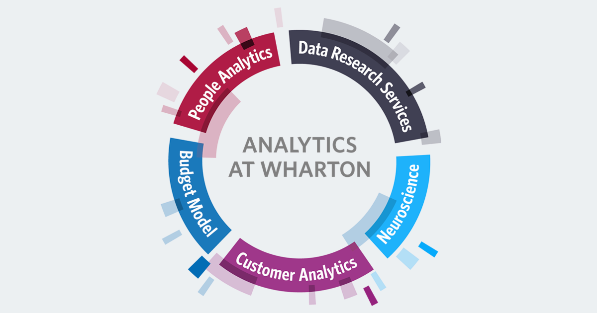 Analytics at Wharton Announces First-ever Roster of Funding Recipients - News