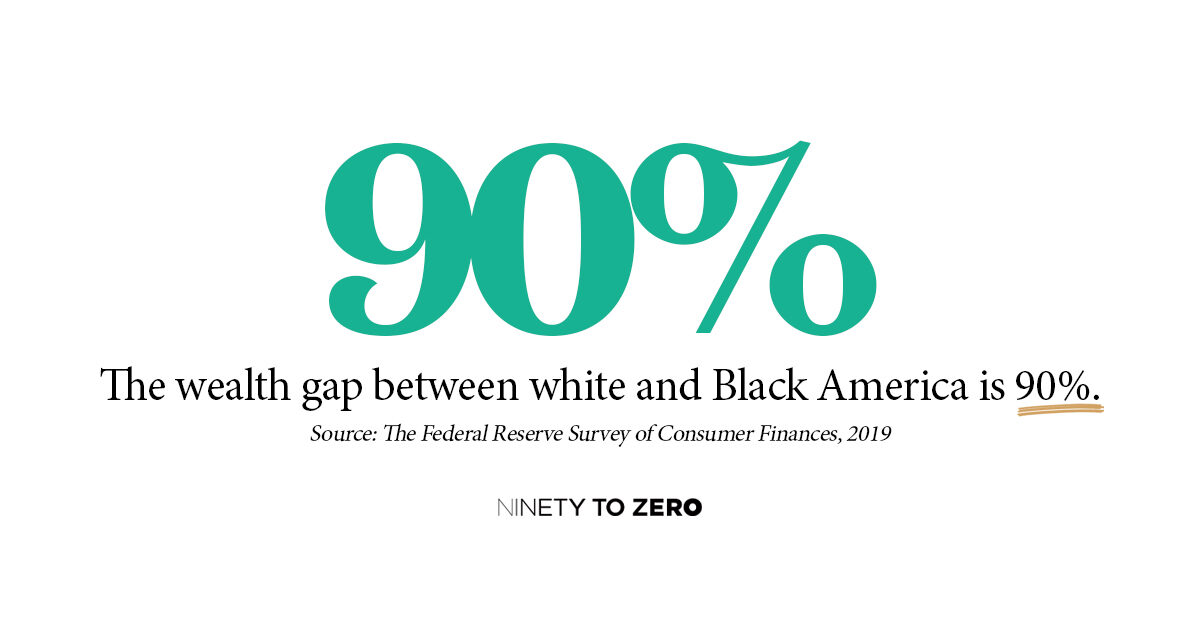 Top Organizations Across US Launch NinetyToZero To Combat Racial Wealth Gap